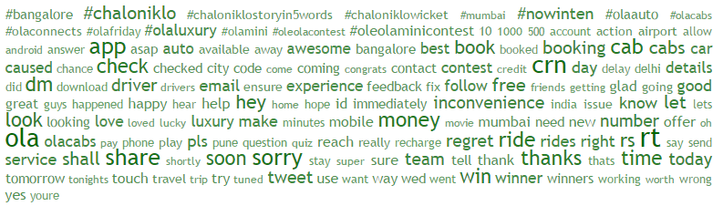 Ola Tweet Cloud